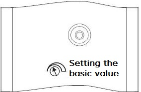 Manual instruction of setting the basic value
